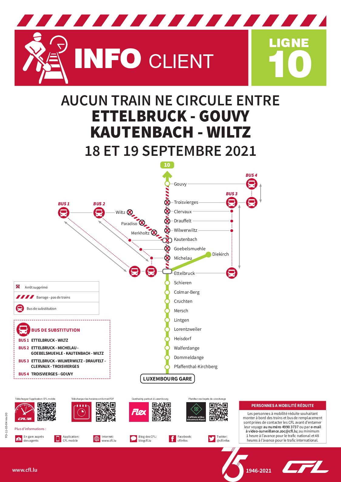 Aucun train ne circule entre Kautenbach et Wiltz le 18 et 19 Septembre 2021